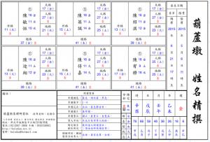 20150621-命名範例-640