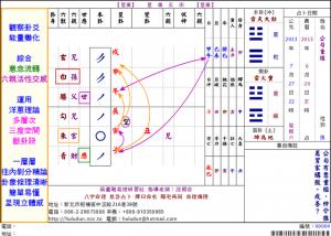 004-公司重組-分享02
