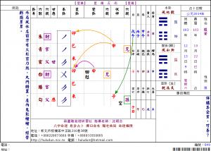 20141229-雲端商務占卜範例