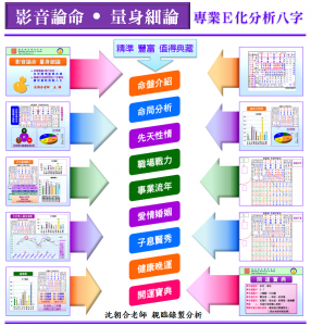 20141229-雲端商務量身細論-1