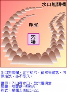 20150311-水口無關欄