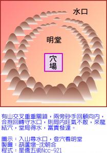 20150311-水口關鎖