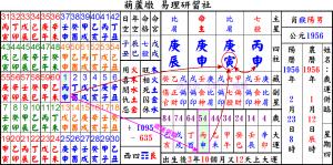 20160223-歲運併臨