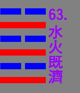 64-水火既濟