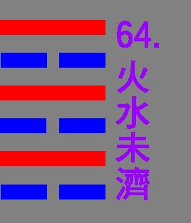 64-火水未濟